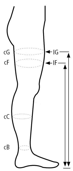 Lårhög kompressionsstrumpa med silikontopp klass 2